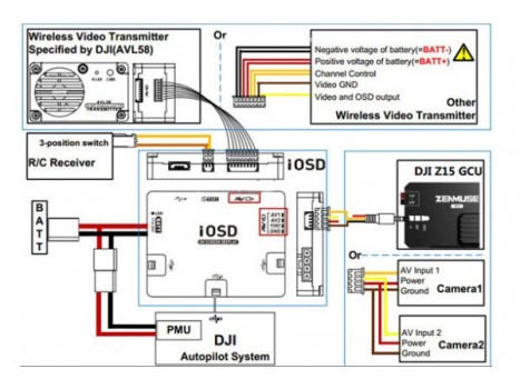 Dji Video Link set 5.8GHz 8CH 500mW -AVL58