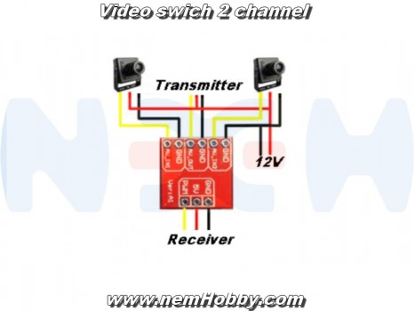 Video Switcher Module 2 channels